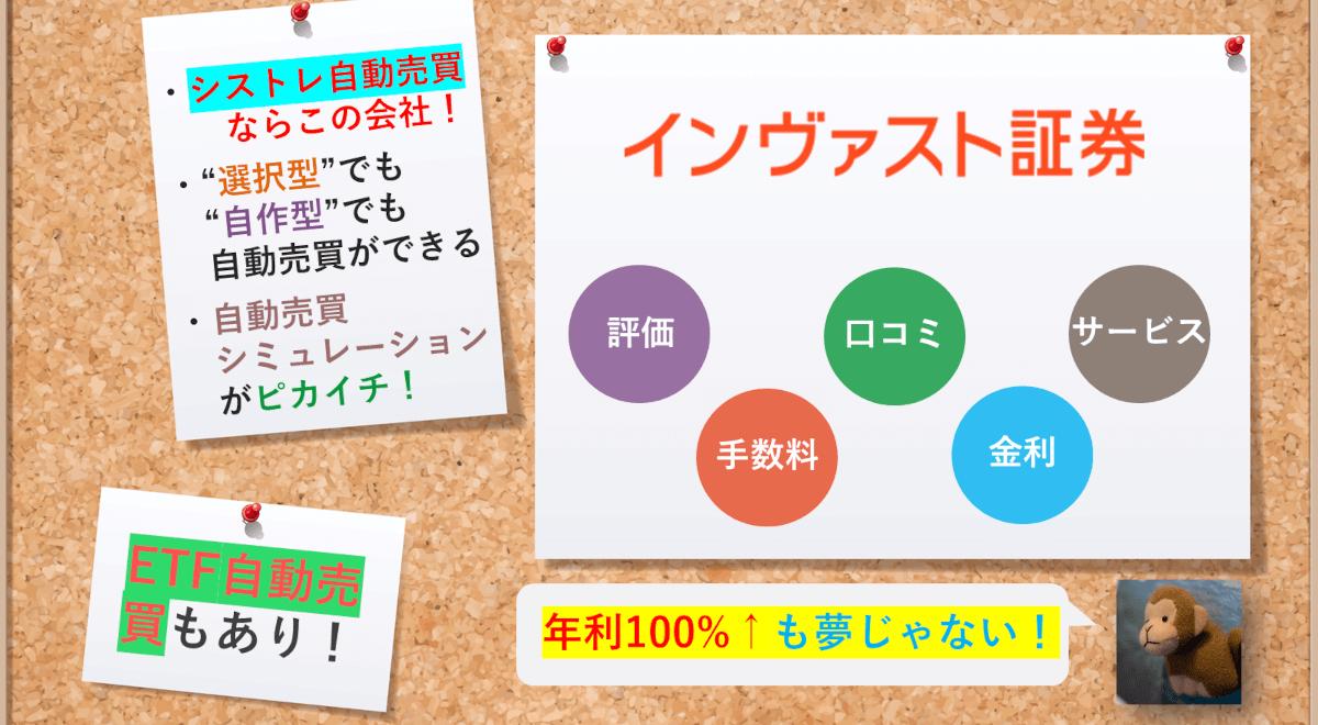 インヴァスト証券(トライオートFX)の評判・口コミ&評価