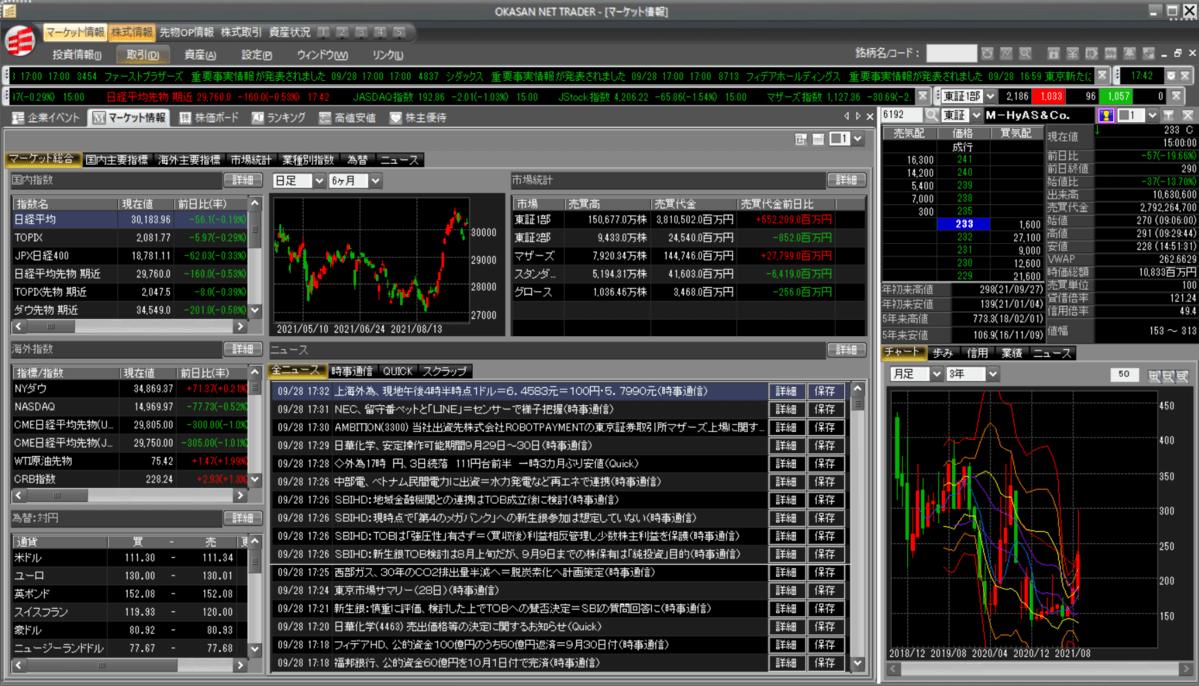 岡三オンライン証券の株取引ツール「岡三ネットトレーダープレミアム」のキャプチャ