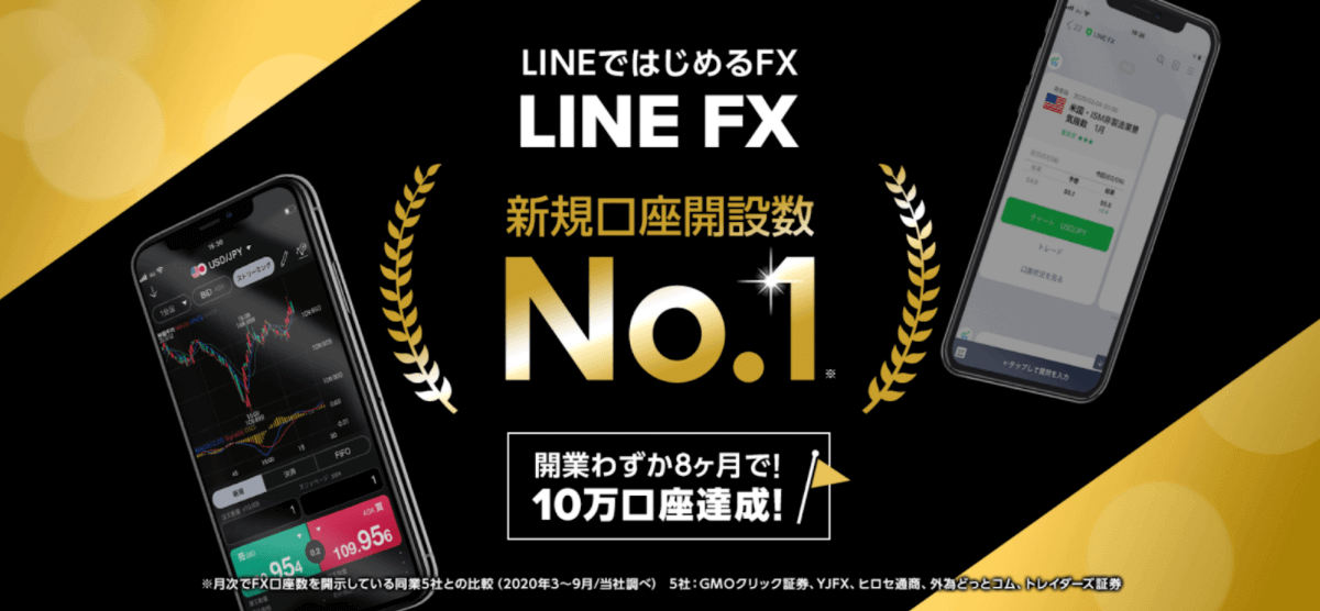 LINE FXの評判・口コミ&おすすめ評価ポイント 気になるキャンペーンのやり方もわかりやすく解説
