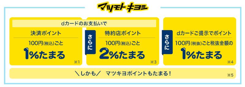 dカード特約店マツキヨ還元率