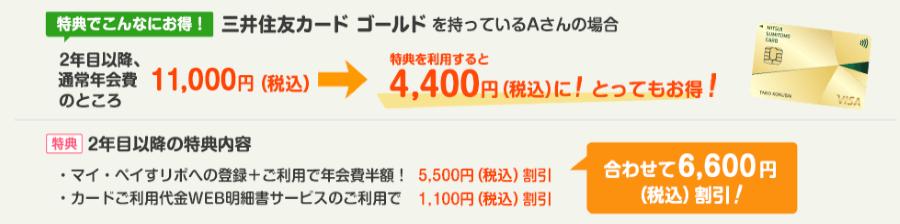 三井住友カード年会費優遇制度の具体例
