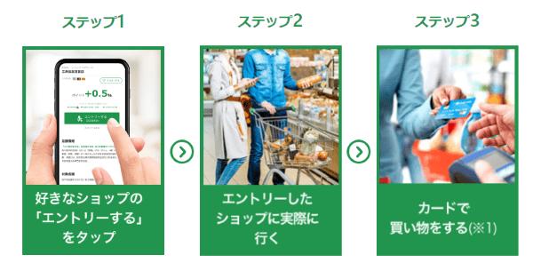 三井住友カードココイコのエントリー