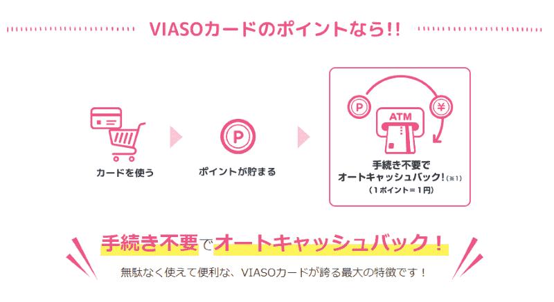VIASOカードのオートキャッシュバック